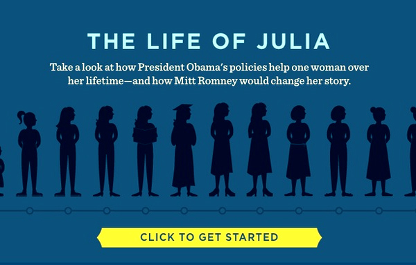 "The Life of Julia is a Web slideshow that shows a fictional everywoman named Julia at various stages of her life, and explains how Obama's policies would help her and Romney's would hurt her. Since the so-called ""war on women"" is also a war for women voters, Julia is going to be one of Obama's tools to lure them."